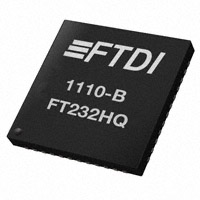 FT232HQ-REEL-FTDI